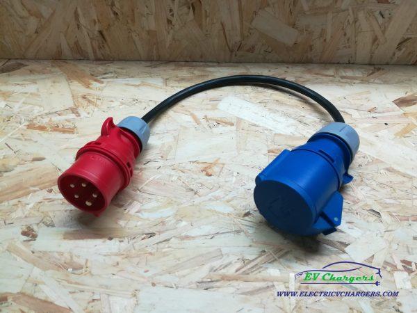 Conjunto Adaptadores EVSE 32A 1phase